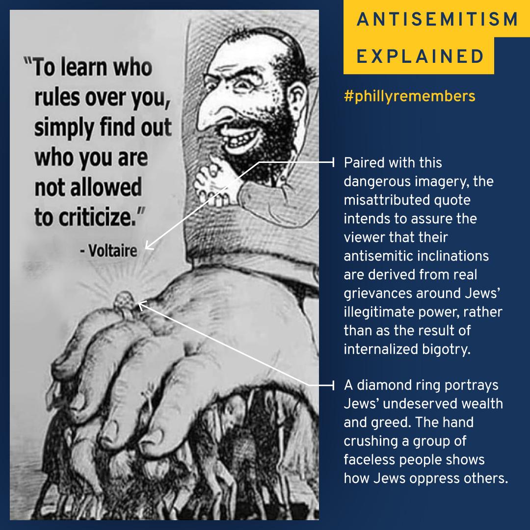 Antisemitism Explained | Philadelphia Holocaust Memorial Plaza